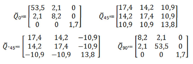 matrice-2