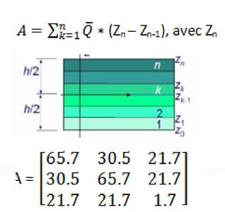 matrice-3