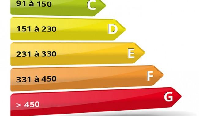 diagnostic energie best diagnostic energie ce f et ges c diagnostic carrez m with diagnostic. Black Bedroom Furniture Sets. Home Design Ideas