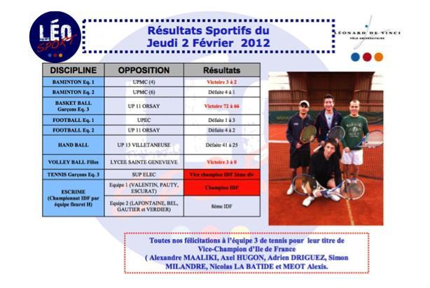 resultats Sportifs